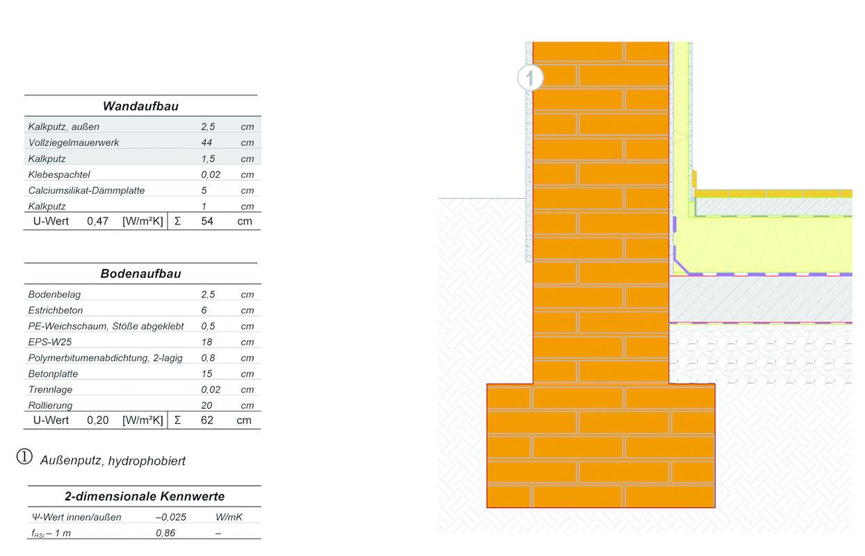 passivhaus bauteilkatalog sanierung ibo sterreichisches institut f r bauen und kologie. Black Bedroom Furniture Sets. Home Design Ideas